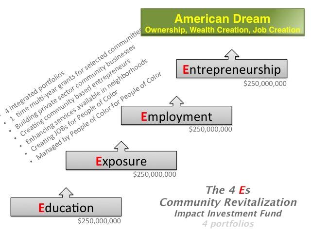 Graphic 3